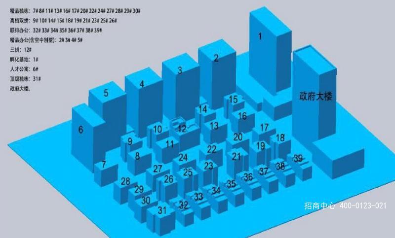 G2636 稻谷国际互联网产业园 步步高产业园 苏州市吴江太湖新城厂房出售 厂房办公研发总部出售