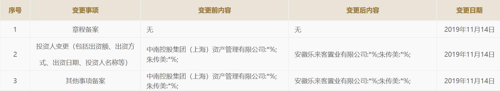 中南集团负债超2千亿退出两公司 接盘侠疑卷入腐败案