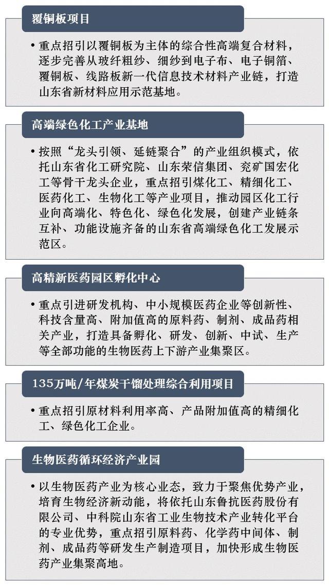招商园区推荐:邹城工业园区